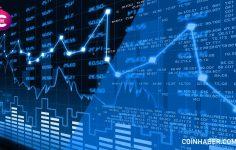 Türkiye'nin ve Dünyanın En Güvenilir Coin Borsaları
